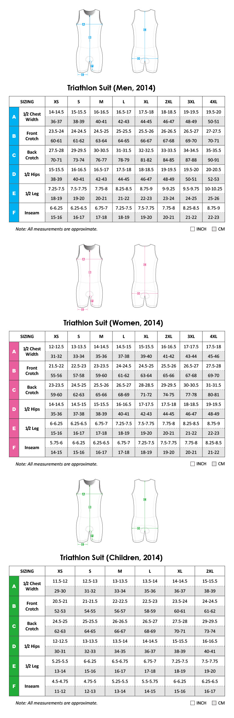 Triathlon Measurement Chart Children 2014
